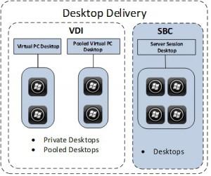 Server Session Desktop